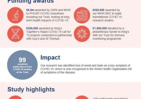 Our August COVID-19 research update